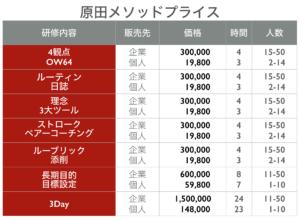原田メソッドセミナー料金